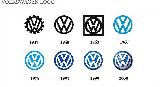 Old Volkswagon Not Volkswagen Logo