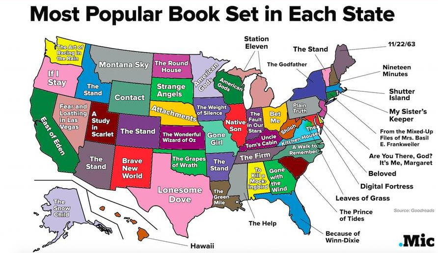 Most popular books set in each state
