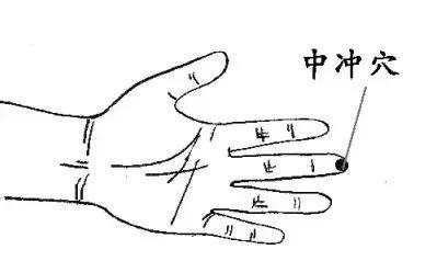 五根手指緊連心五個穴位益健康(穴位按摩)