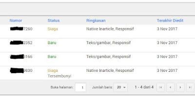 Status Adsense Berubah Menjadi SIAGA (idle)