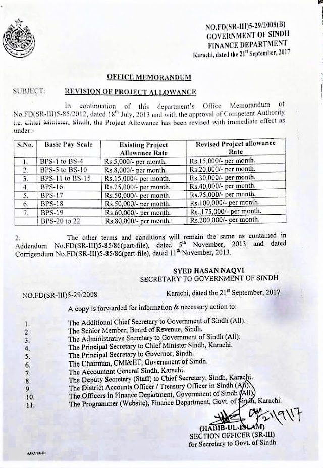NOTIFICATION REGARDING REVISION OF PROJECT ALLOWANCE BY SINDH GOVERNMENT