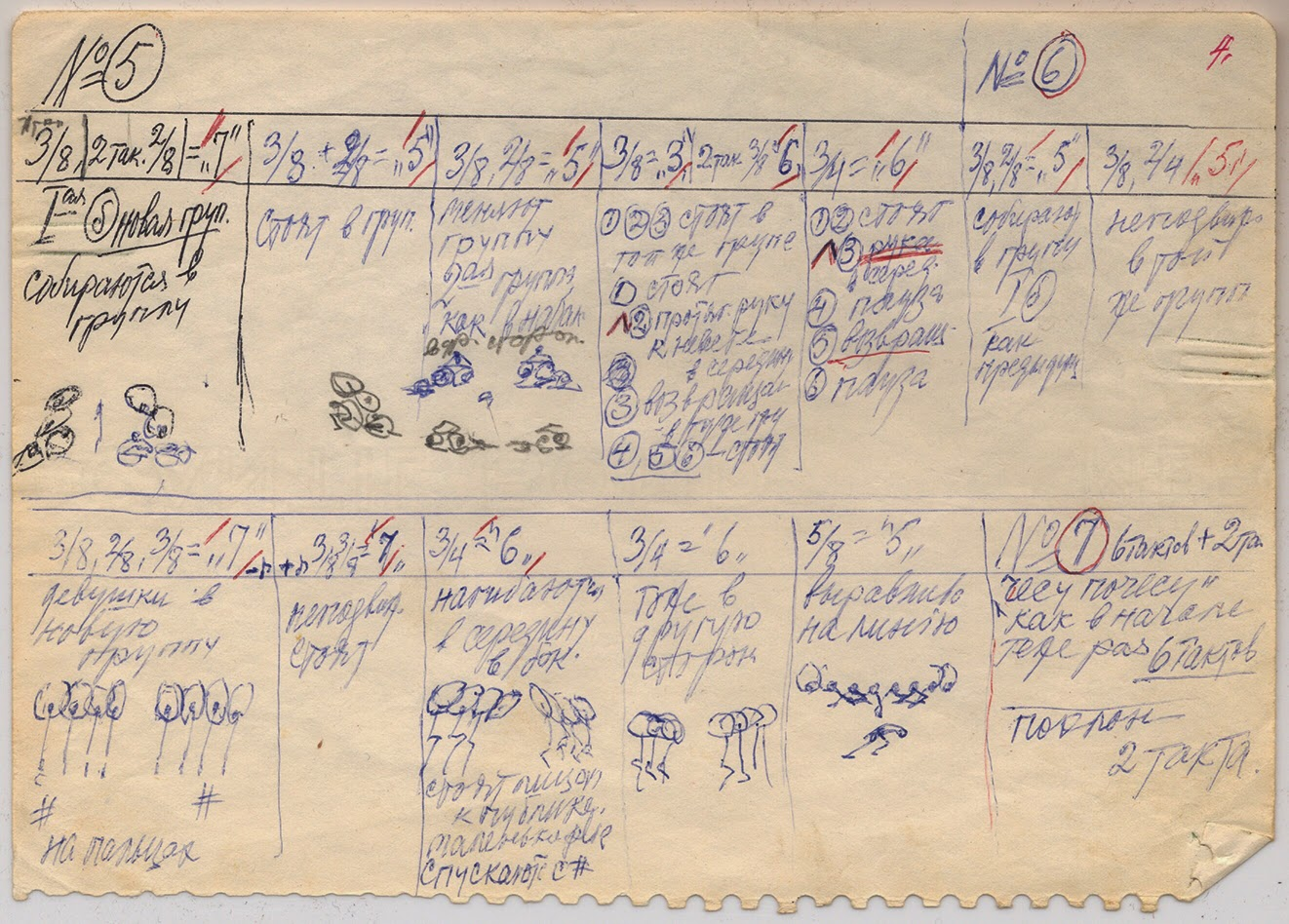 Le Train Bleu - Notas para la coreografía de Bronislava Nijinska