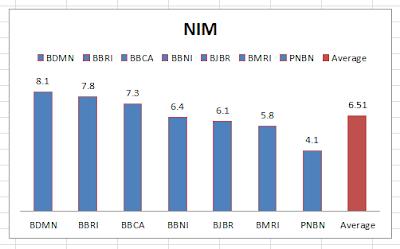 NIM Bank