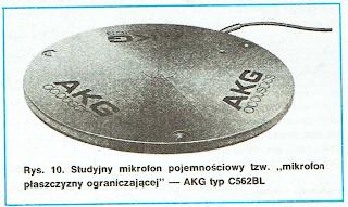 Studyjny mikrofon pojemnościowy AKG