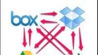 Sincronizzare i file tra servizi Cloud Drive per raddoppiarli