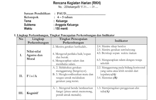 RKH PAUD K13 Revisi Tema Keluargaku Sub Tema Anggota Keluarga