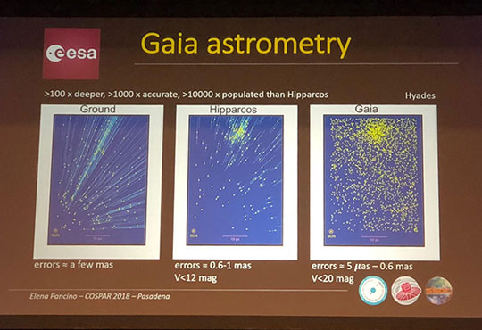 COSPAR presentation on comparison of how Gaia vastly improves astrometry (Source: Elena Pancino)