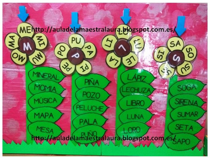 Aula de la maestra laura el jard n de las letras for El jardin de las letras