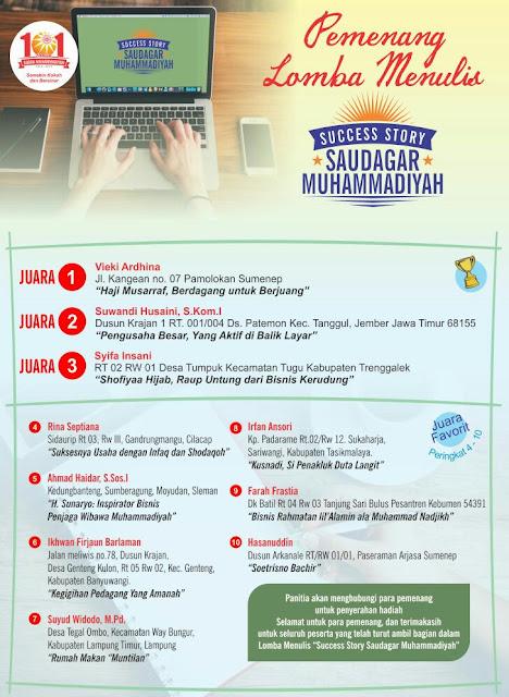 Kader Jember Juara 2 Lomba menulis kisah sukses saudagar Muhammadiyah