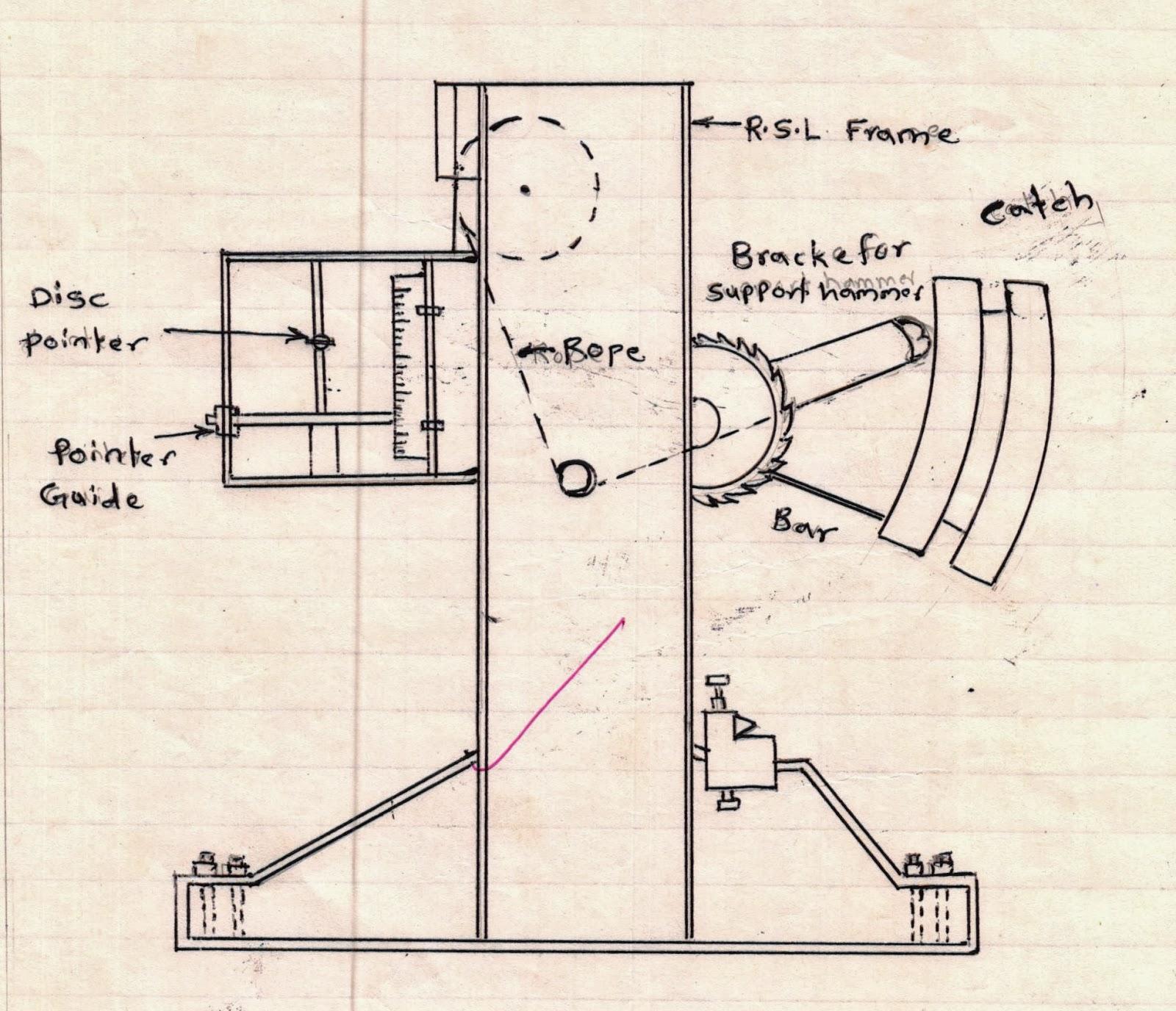 civil in work izod impact test on metals. Black Bedroom Furniture Sets. Home Design Ideas