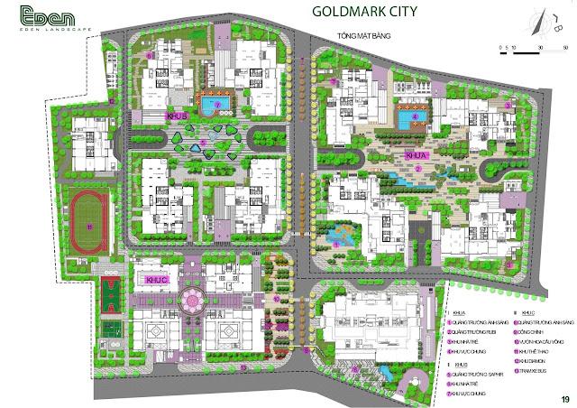 Mặt bằng cảnh quan, tiện ích Goldmark City