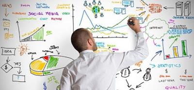 Chiến lược Marketing Online thành công