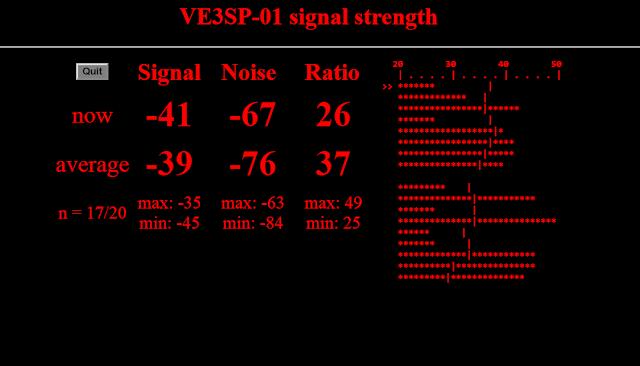 VE3SP MESH NODE :  VE3SP-01