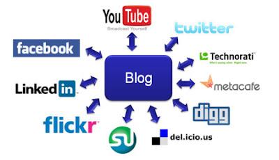 Ilustrasi sosial traffic blog.