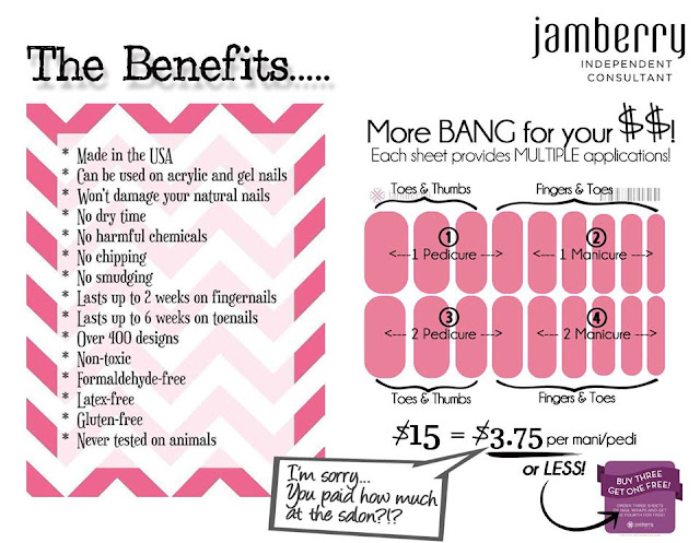 The Benefits Of Jamberry What Is Jamberry? - The Vegan Nail Art Revolution