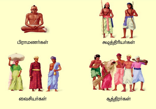 The characteristics of varnas! | Shanti-Parva-Section-189 | Mahabharata In Tamil
