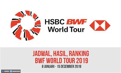 BWF World Tour 2019