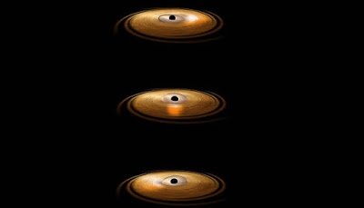 Revealed: Black hole makes material wobble around it!