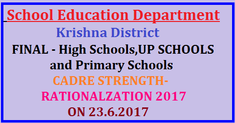 Krishna District Rationalization List School Education Department, Krishna District | FINAL - High Schools,UP SCHOOLS and Primary Schools CADRE STRENGTH-RATIONALZATION 2017 ON 23.6.2017/2017/06/krishna-district-final-high-schools-up-primary-shools-rationalization-list.html