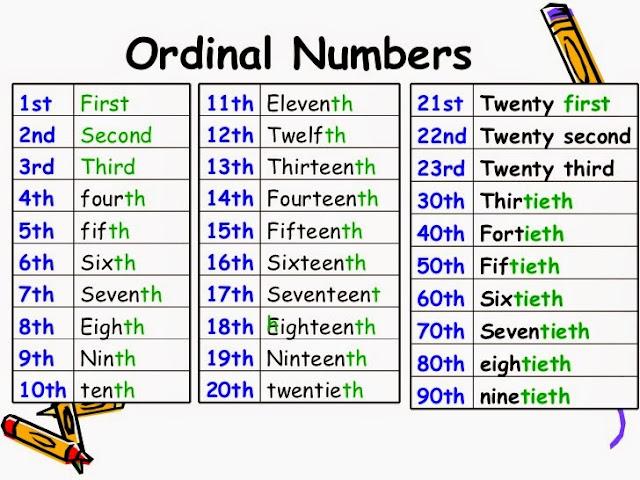 Penjelasan Cardinal and Ordinal Numbers, beserta Soal Latihannya