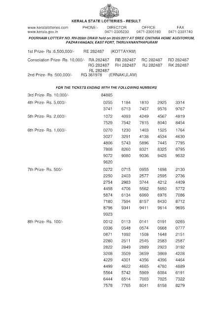Kerala lottery results_pornami_RN-289_part 01