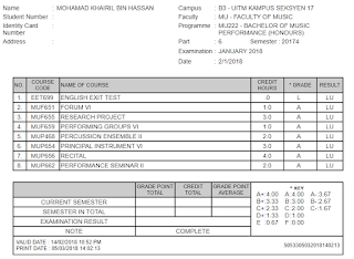 Keputusan Semester 6 Degree