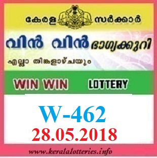 kerala lottery result from keralalotteries.info 28/5/2018, kerala lottery result 28.5.2018, kerala lottery results 28-05-2018, win win lottery W 462 results 28-05-2018, win win lottery W 462, live win win   lottery NR-68, win win lottery, kerala lottery today result win win, win win lottery (w-462) 28/05/2018, W 462, W 462, win win lottery w462, win win lottery 28.5.2018,   kerala lottery 28.5.2018, kerala lottery result 28-5-2018, kerala lottery result 28-5-2018, kerala lottery result win win, win win lottery result today, win win lottery w-462,   win win lottery results today, kerala lottery results today win win, kerala lottery result today, kerala online lottery results, kl result, yesterday lottery results, lotteries results, keralalotteries, kerala lottery, keralalotteryresult, today kerala lottery result win win, kerala lottery result, kerala lottery result live, kerala lottery result today win win,  www.keralalotteries.info-live-win win-lottery-result-today-kerala-lottery-results, keralagovernment, win win lottery result, kerala lottery today, kerala lottery result today, kerala lottery results today, today kerala lottery result, win win lottery results, kerala   lottery draw, kerala lottery results, kerala state lottery today, kerala lottare, kerala lottery result, lottery today, kerala lottery today draw result, kerala lottery online   purchase, kerala lottery online buy, win win lottery today, today lottery result win win, win win lottery   result today, kerala lottery result live, kerala lottery bumper result, kerala lottery result yesterday, buy kerala lottery online result, gov.in, picture, image, images, pics,   pictures kerala lottery, kerala lottery result win win today, kerala lottery win win today result, win win kerala lottery result, today win win lottery result, win win lottery today   result,