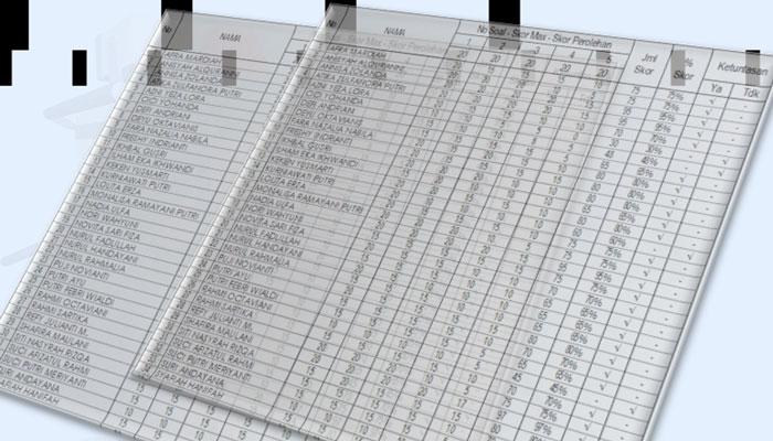 Download Contoh Format Analisis Soal Ulangan Harian MA SMA Format Excel