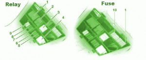 fuse box bmw r1150gs 2000 diagram diagram wiring jope. Black Bedroom Furniture Sets. Home Design Ideas
