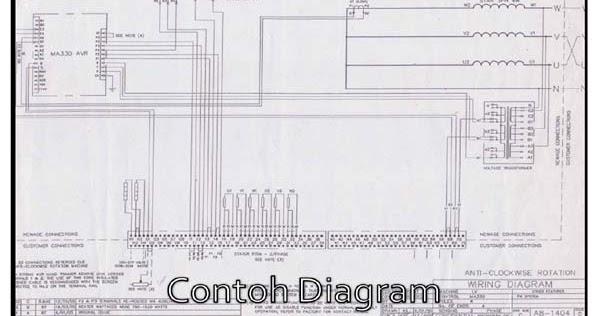 Mengenal fungsi avr pada generator ac 3 phase tempat kita berbagi ilmu asfbconference2016 Choice Image
