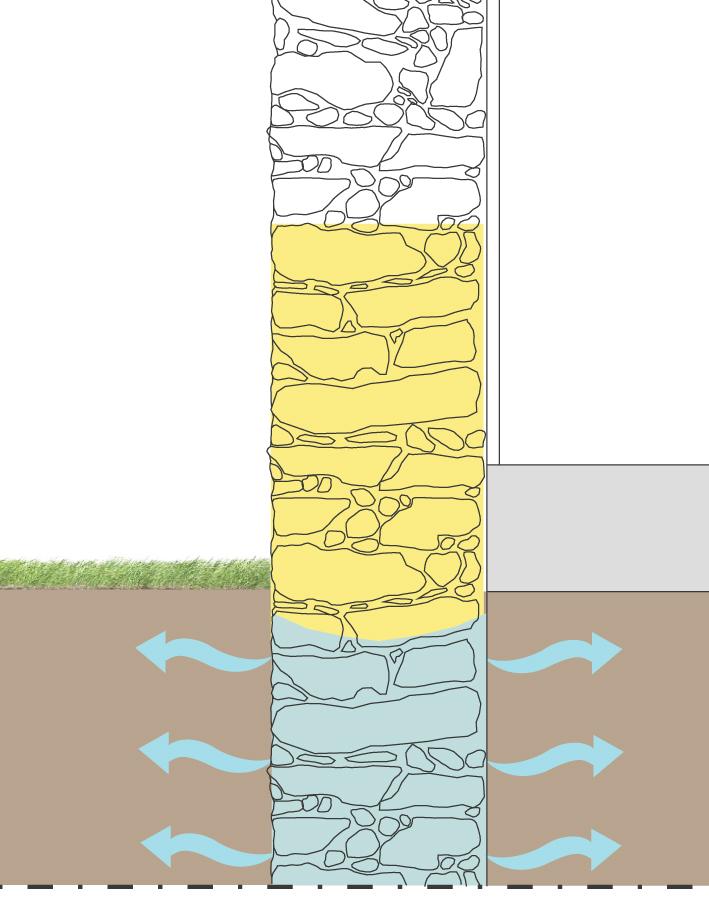 Come risolvere problemi di umidit di risalita casa servizi - Casa umida come risolvere ...