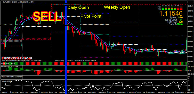 Forex-Pivot-All-Levels-BUY