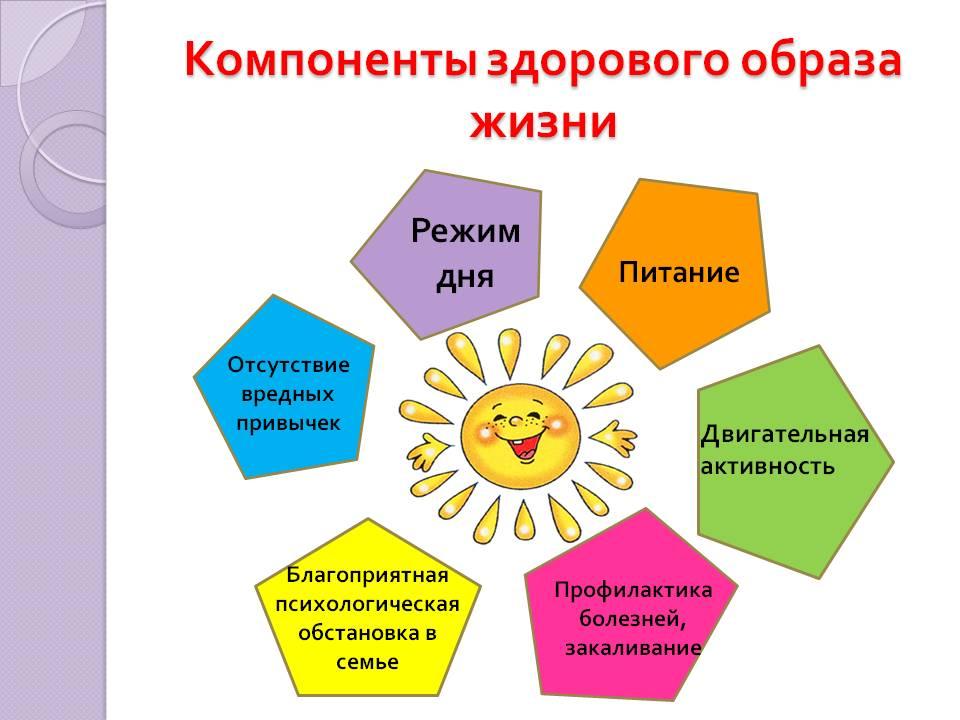 методы здорового образа жизни