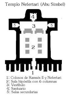 Planta Templo de Nefertari