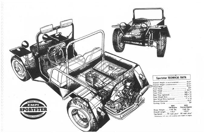 dune buggy _________________________________ BEACH WHEELS