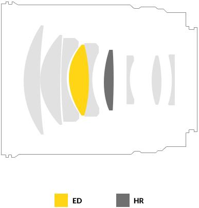 Оптическая схема Samyang MF 85mm f/1.8 ED UMC CS