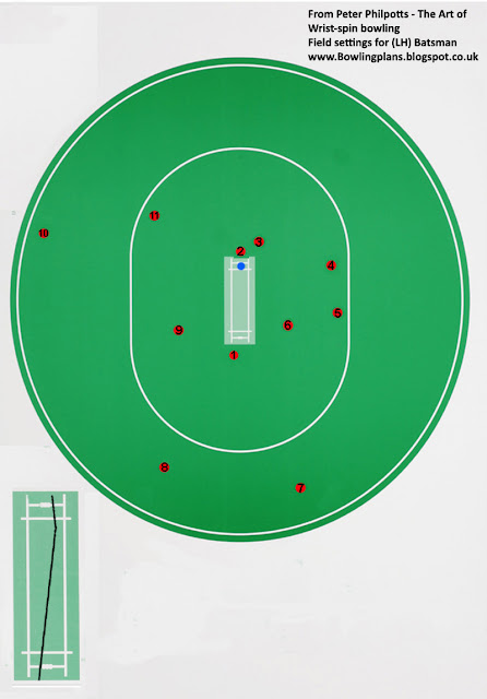 The classic Peter Philpott field for left-handed batsmen. Wrist-spin bowling