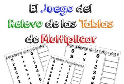 https://blogdeunmaestro.com/2018/09/29/juego-de-relevo-de-las-tablas-de-multiplicar/#more-635