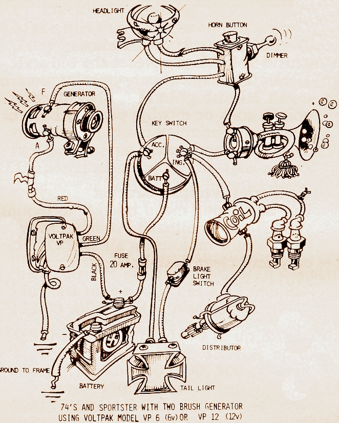 yamaha xs650 bobber wiring diagram ford ignition switch noggdesign: diagrams