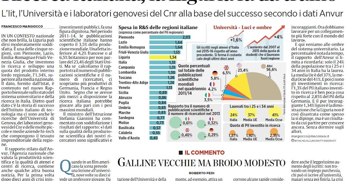 Alassiofutura italia la ricerca italiana con la for Diretta da montecitorio