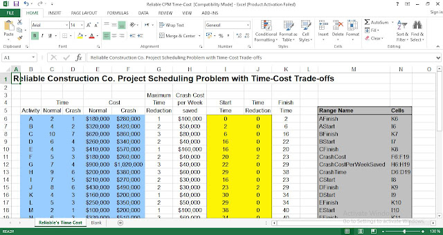 Construction Project Scheduling Problem with Time-Cost Excel