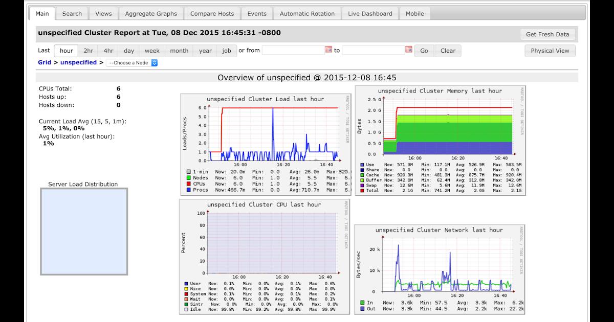 sFlow: Using a proxy to feed metrics into Ganglia