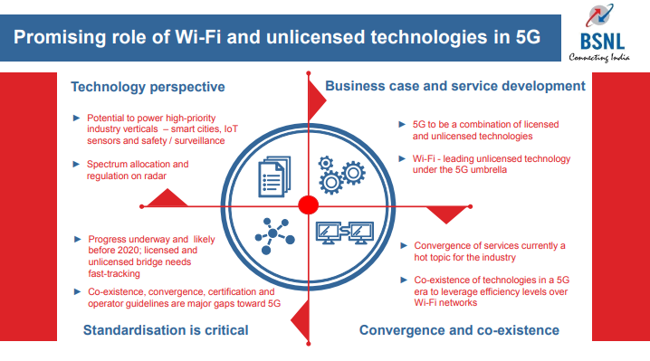 Operator Watch Blog: India: BSNL - WiFi Today, 5G in 2020