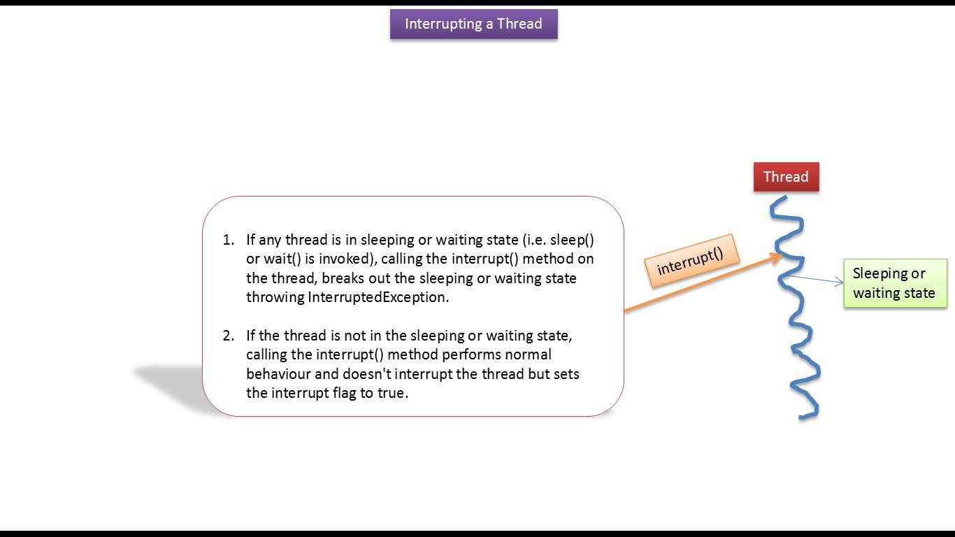 Java ee java tutorial java threads interrupting a thread java java tutorial java threads interrupting a thread java thread interrupt baditri Gallery