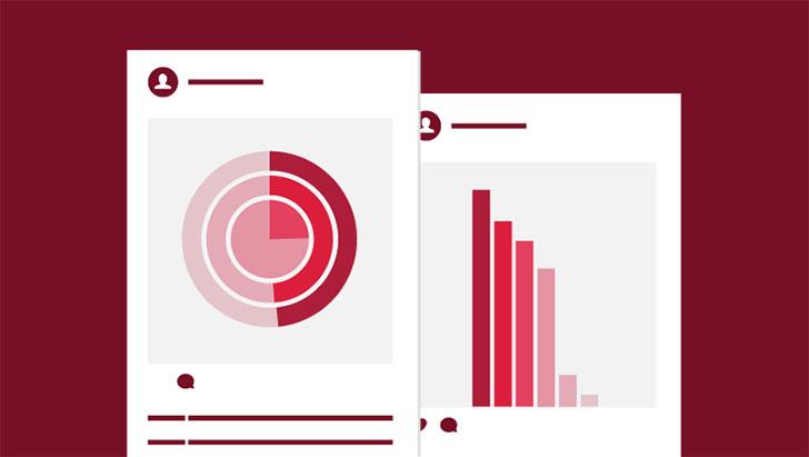 Instagram'da Tanıtım İstatistiklerini Öğrenmek
