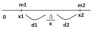 integral dupla calculo centro massa