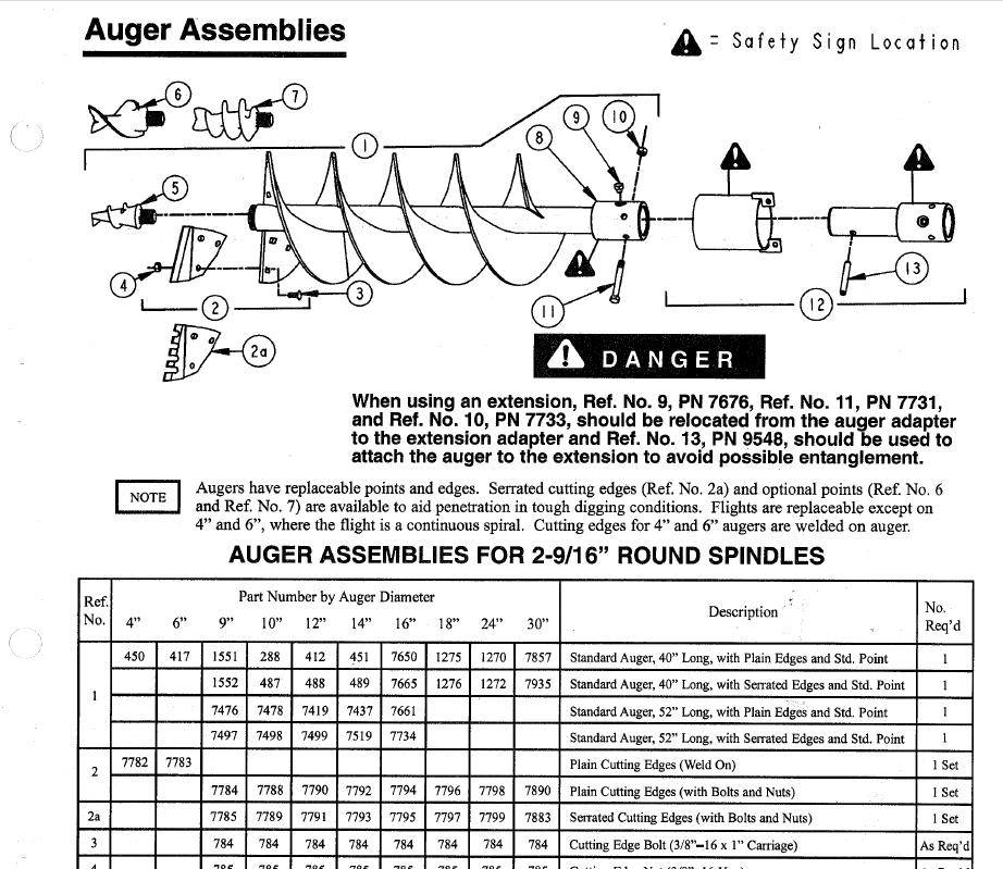Auger Parts ~ Auger Tool Image