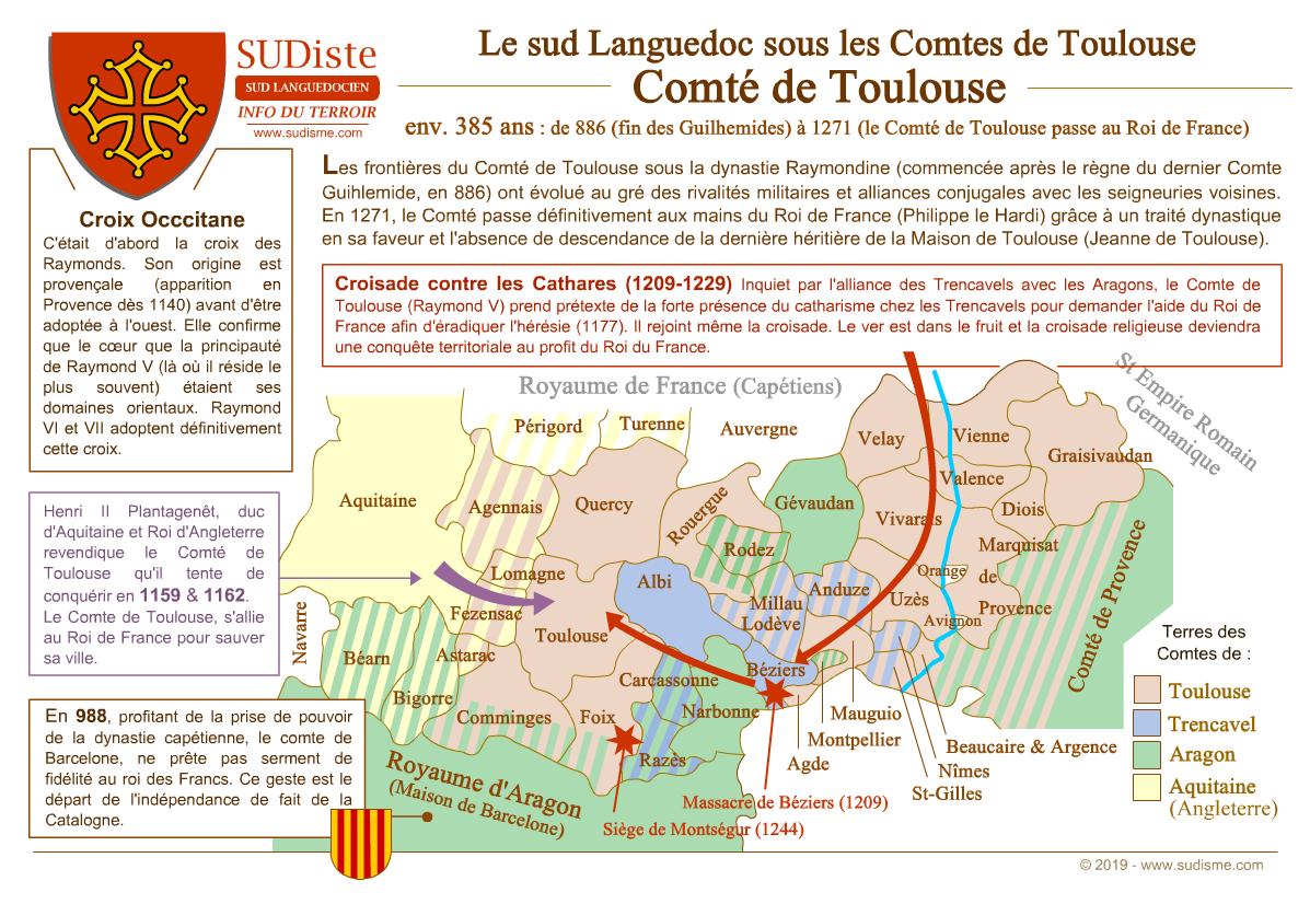 Les Comtes de Toulouse