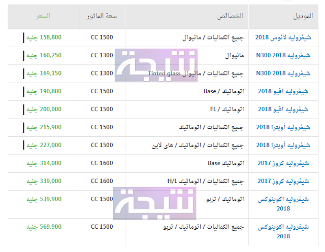 أسعار سيارات شيفروليه 2018 في مصر