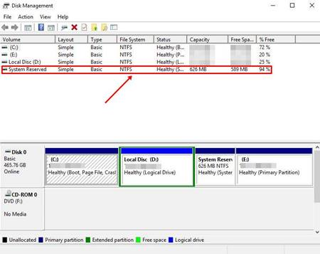 sale online best selling high quality How to Extend a System Reserved Partition on Windows 7/8/10 ...